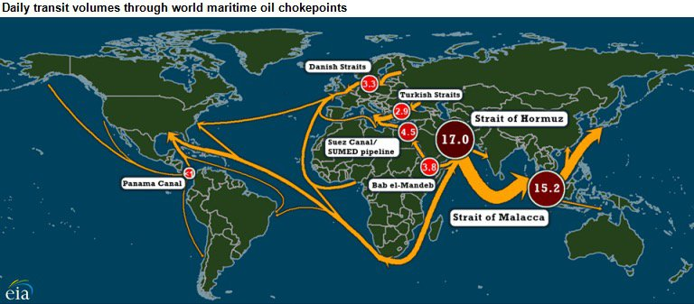 Oil-sea-routes-map