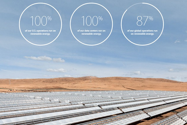 On its website, Apple says 100 percent of its U.S. operations and data centers run on renewable energy, as does 87 percent of its global operations. Pictured is an Apple solar farm in Hongyuan, China.