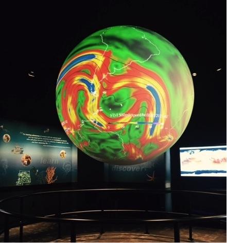 Energy on a sphere