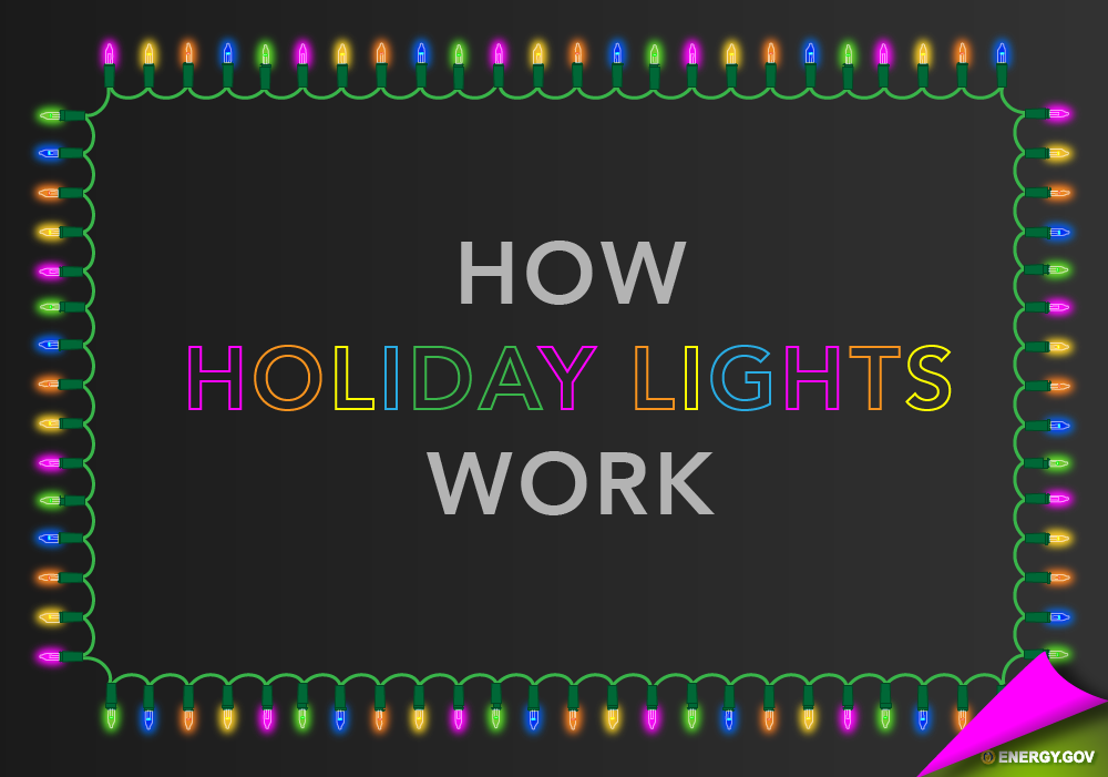 String Of Christmas Tree Lights Not Working : How Do Holiday Lights Work? Breaking Energy - Energy industry news, analysis, and commentary
